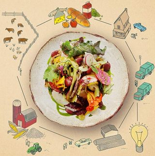How to eliminate food waste